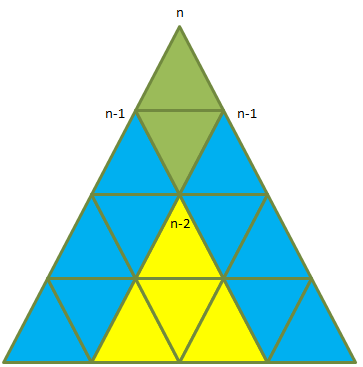 recursion: superimposed triangles